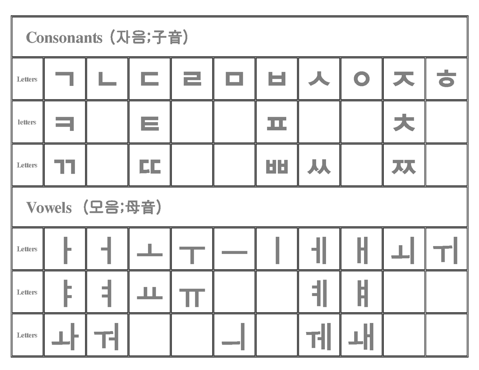 14 Best Images Of Korean Alphabet Worksheet