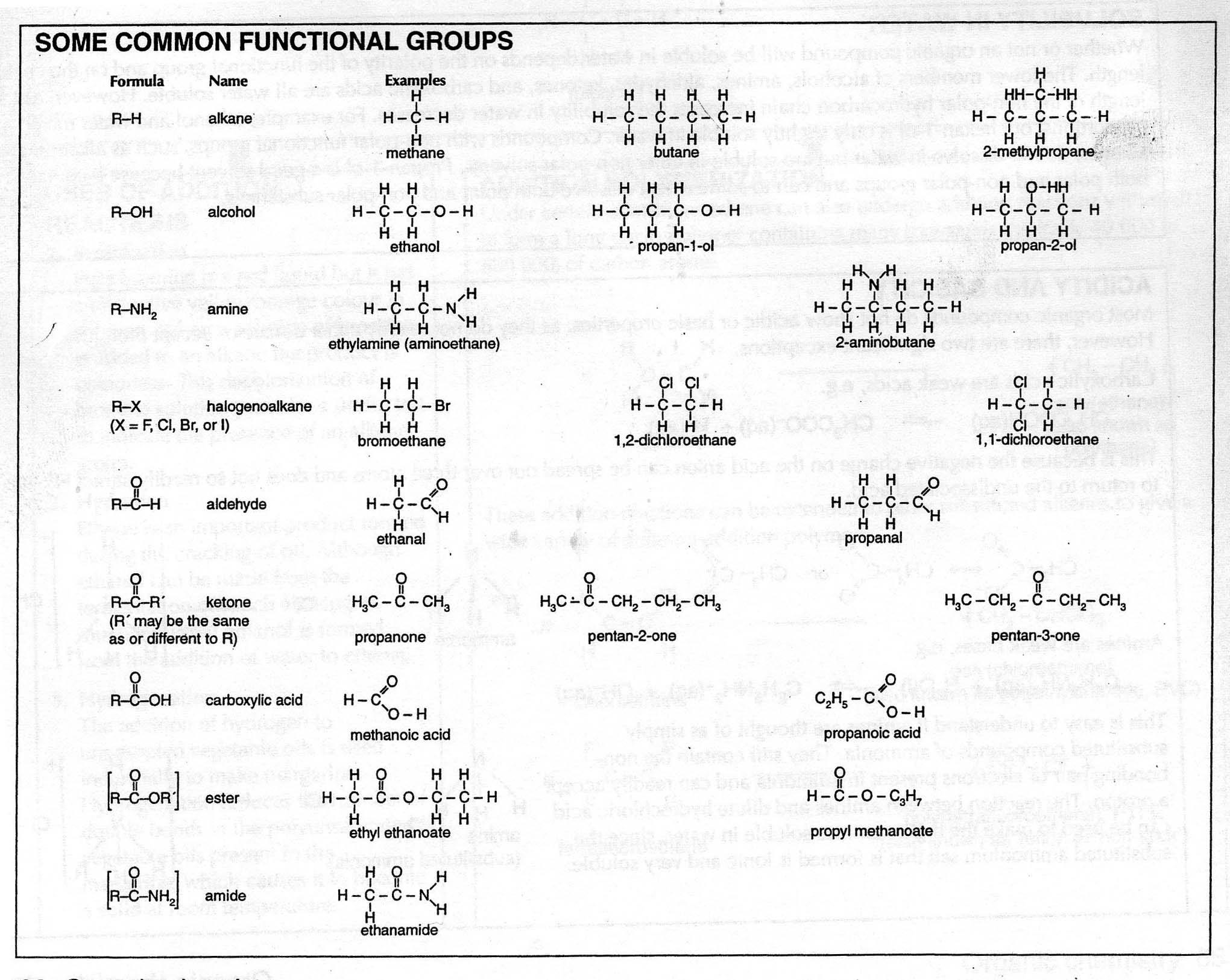 14 Best Images Of Naming Hydrocarbons Worksheet