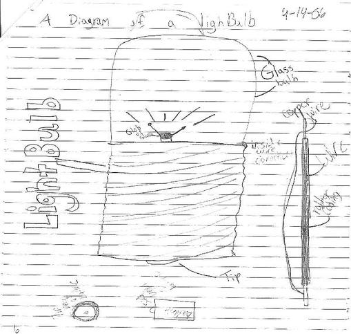 light ray diagram worksheets international truck of houston reflection diagrams great installation wiring 14 best images refraction 3rd grade worksheet