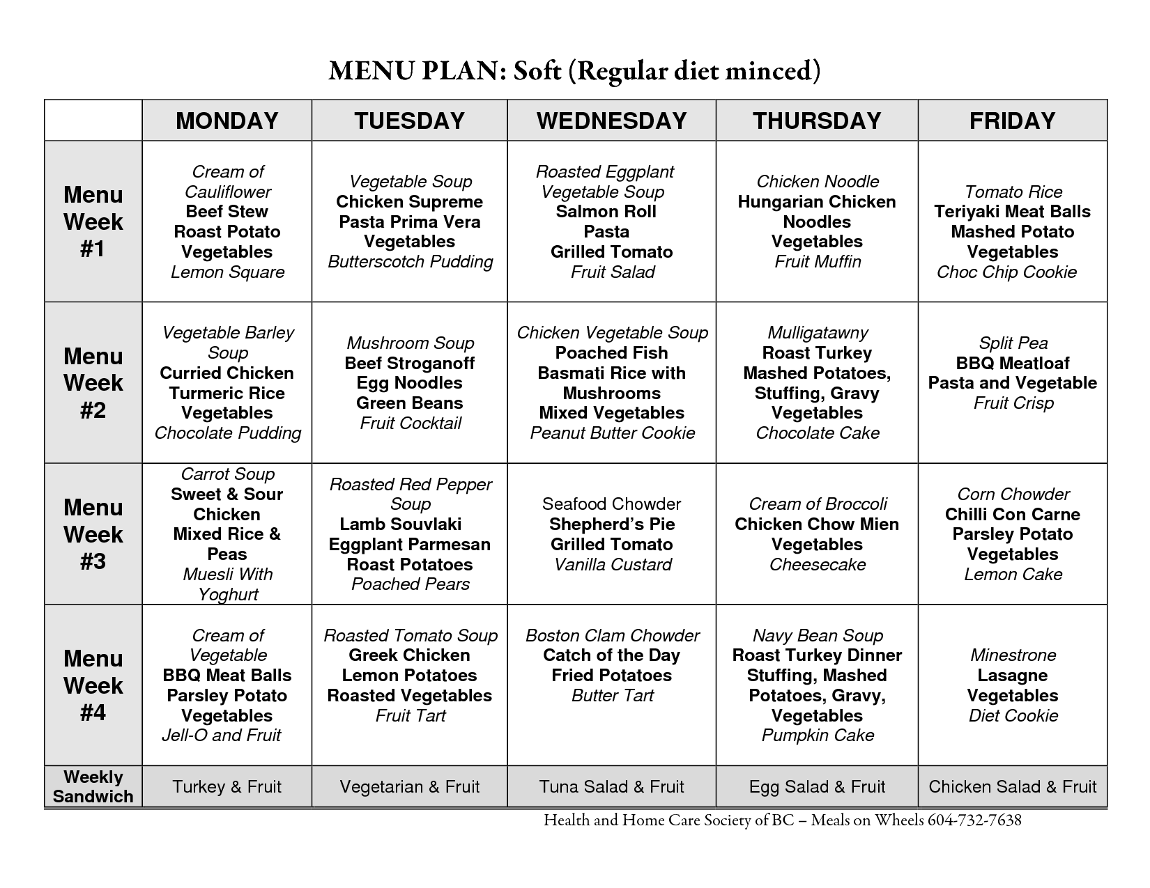 5 Day Menu Planning Worksheet