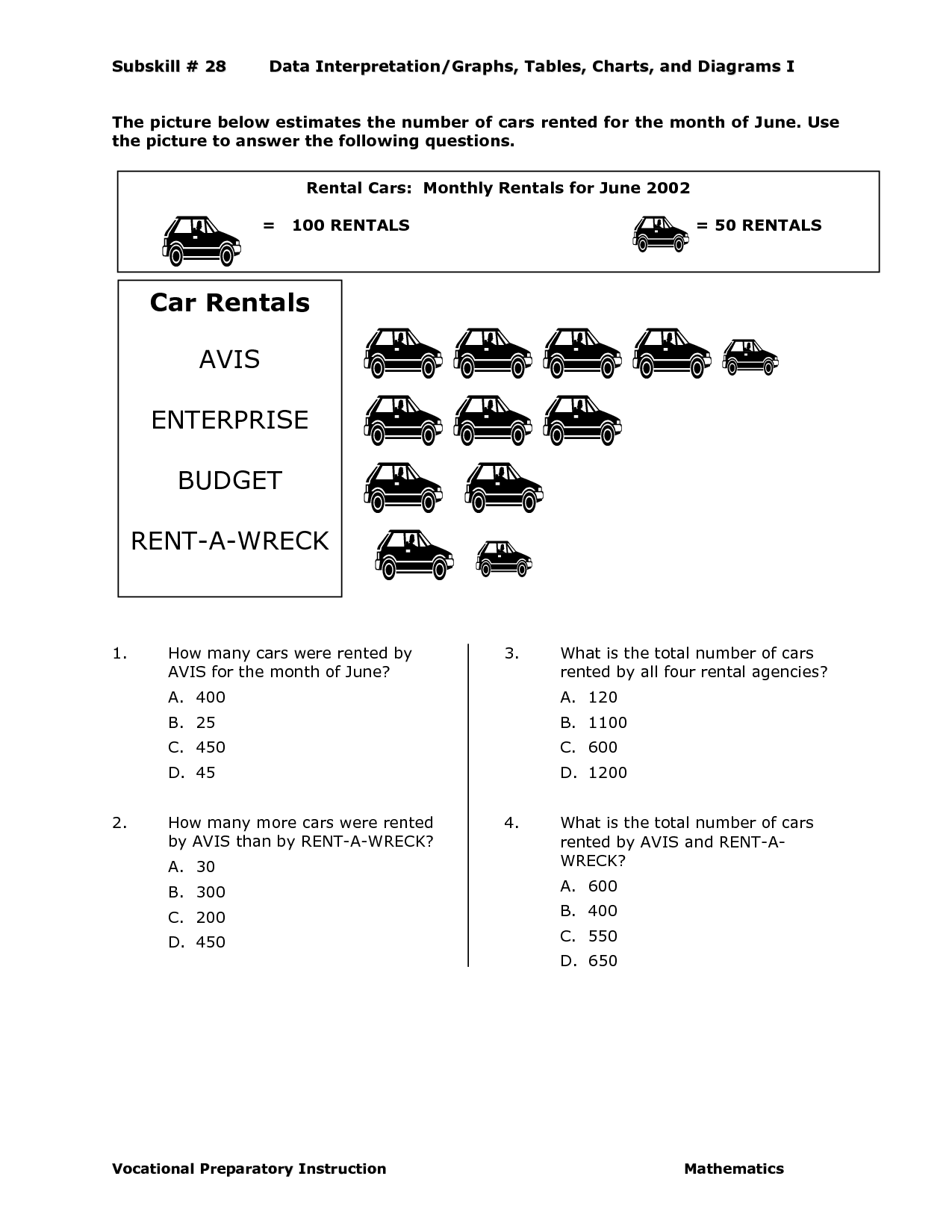 12 Best Images Of Bar Graph Worksheets First Grade