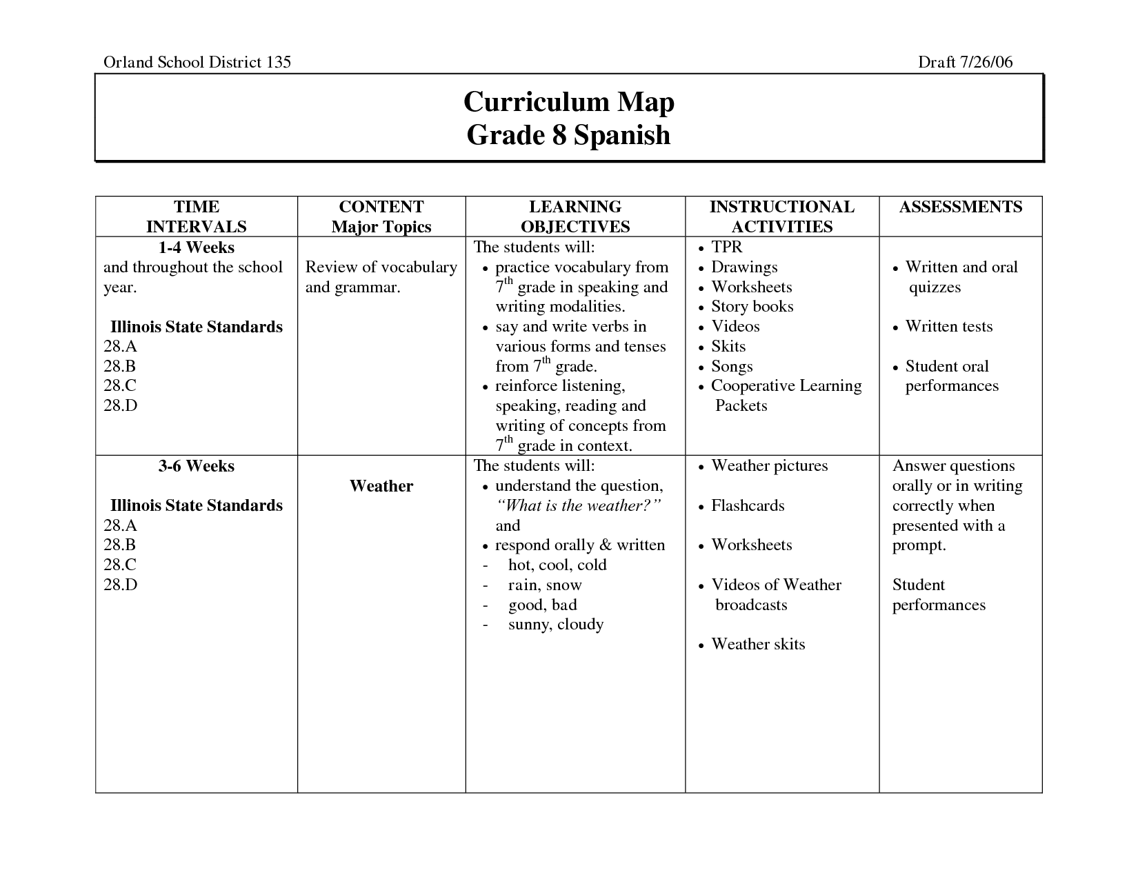 15 Best Images Of Spanish Conversation Worksheets