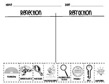 14 Best Images of Light Refraction Worksheets 3rd Grade