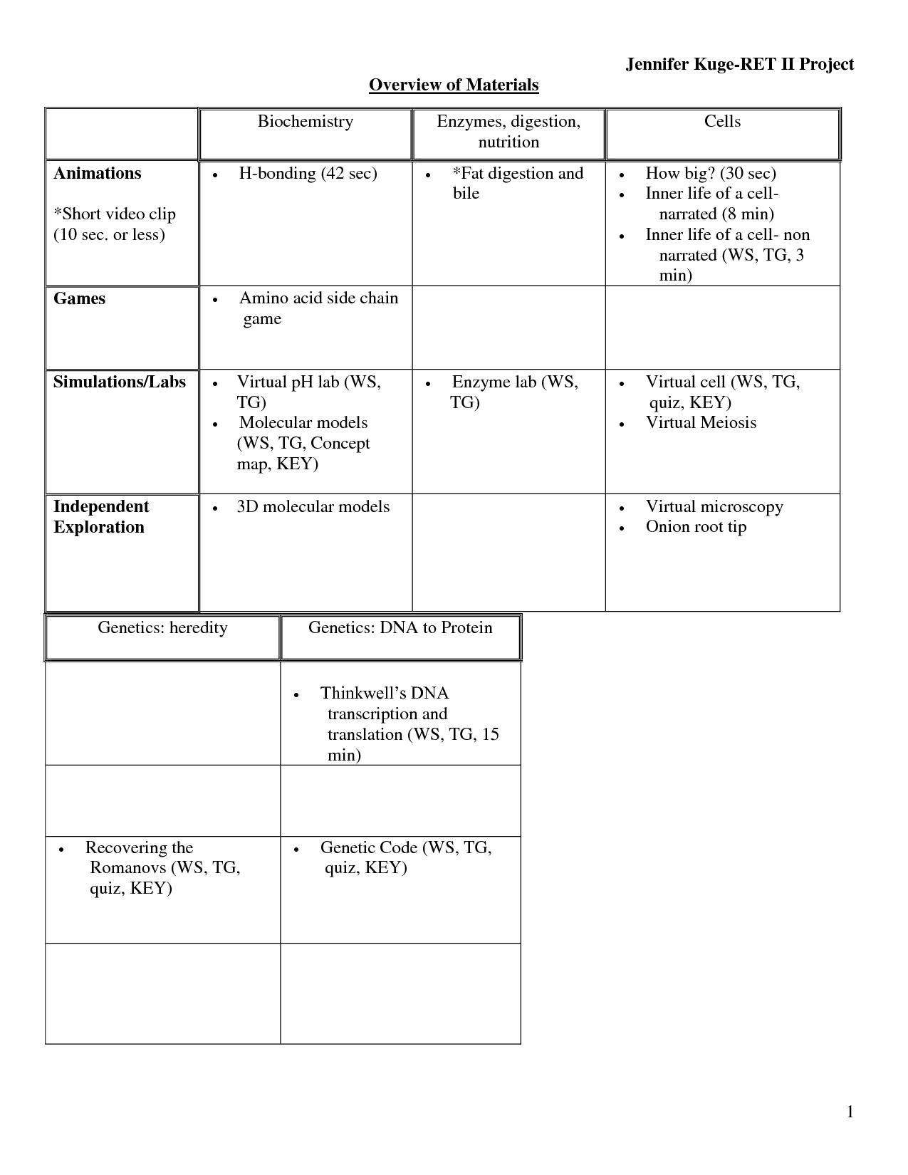 Biochemistry Worksheet With Answers