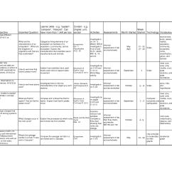 Seasons Sequencing Worksheet   Printable Worksheets and Activities for  Teachers [ 1275 x 1650 Pixel ]