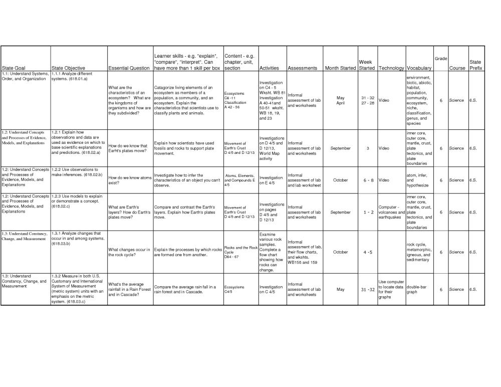 medium resolution of Seasons Sequencing Worksheet   Printable Worksheets and Activities for  Teachers