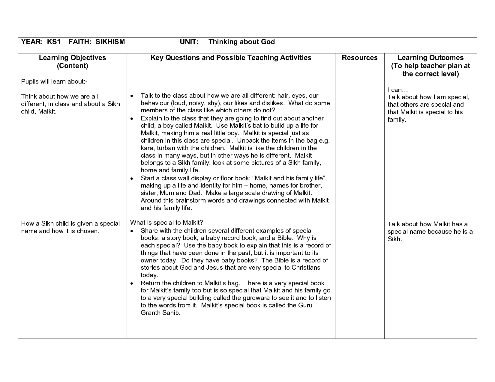 15 Best Images Of Free Writing Dialogue Worksheets