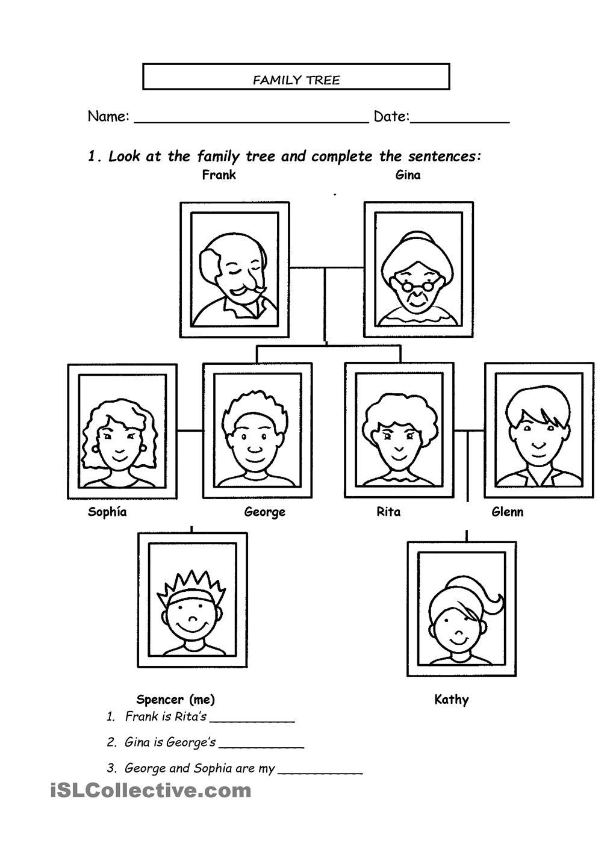 12 Best Images of Spanish Family Vocabulary Worksheet
