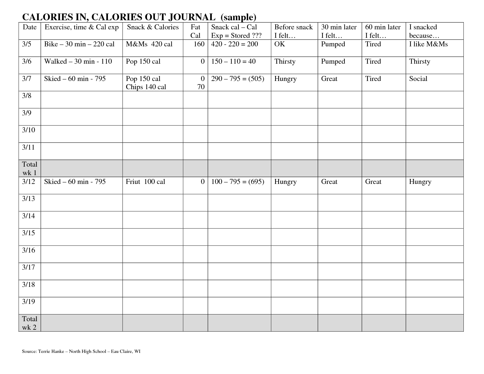 Counting Calories Worksheet