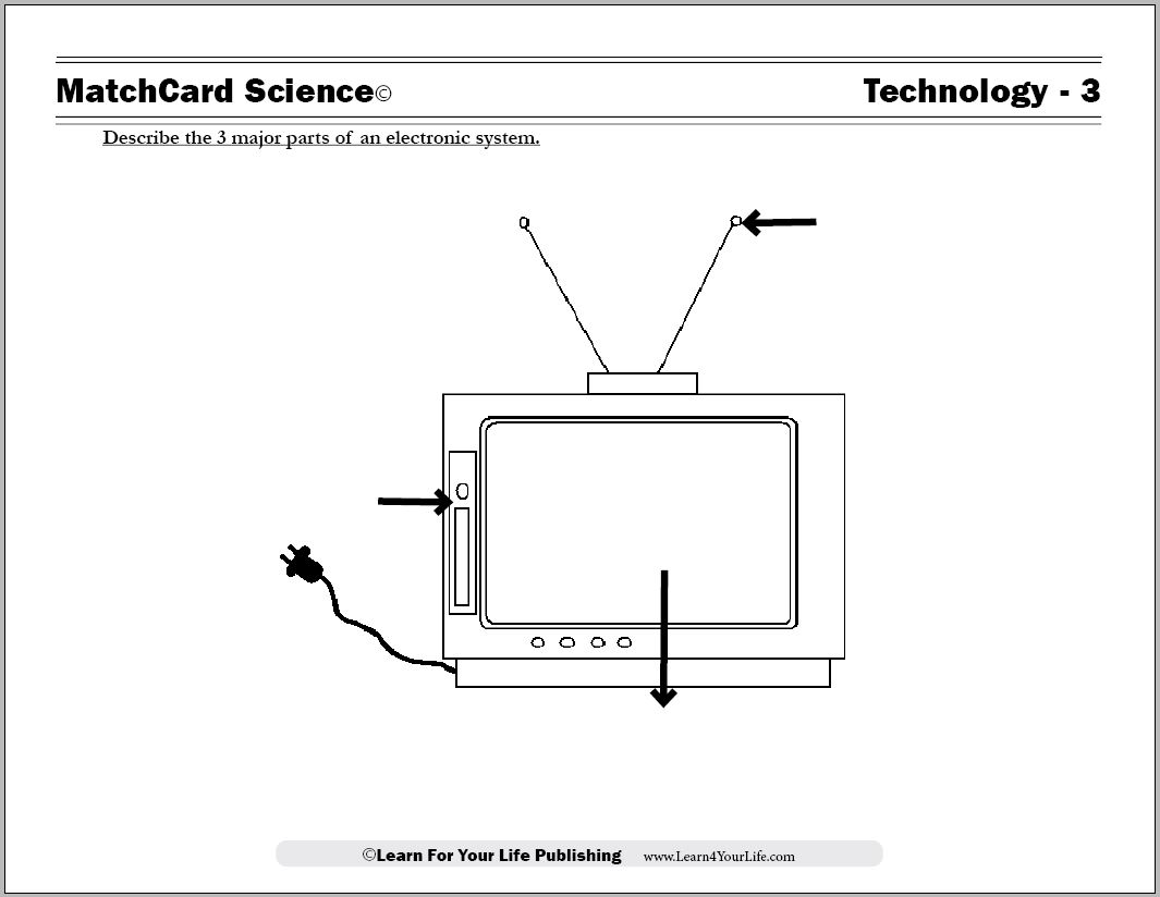12 Best Images Of Science And Technology Worksheets