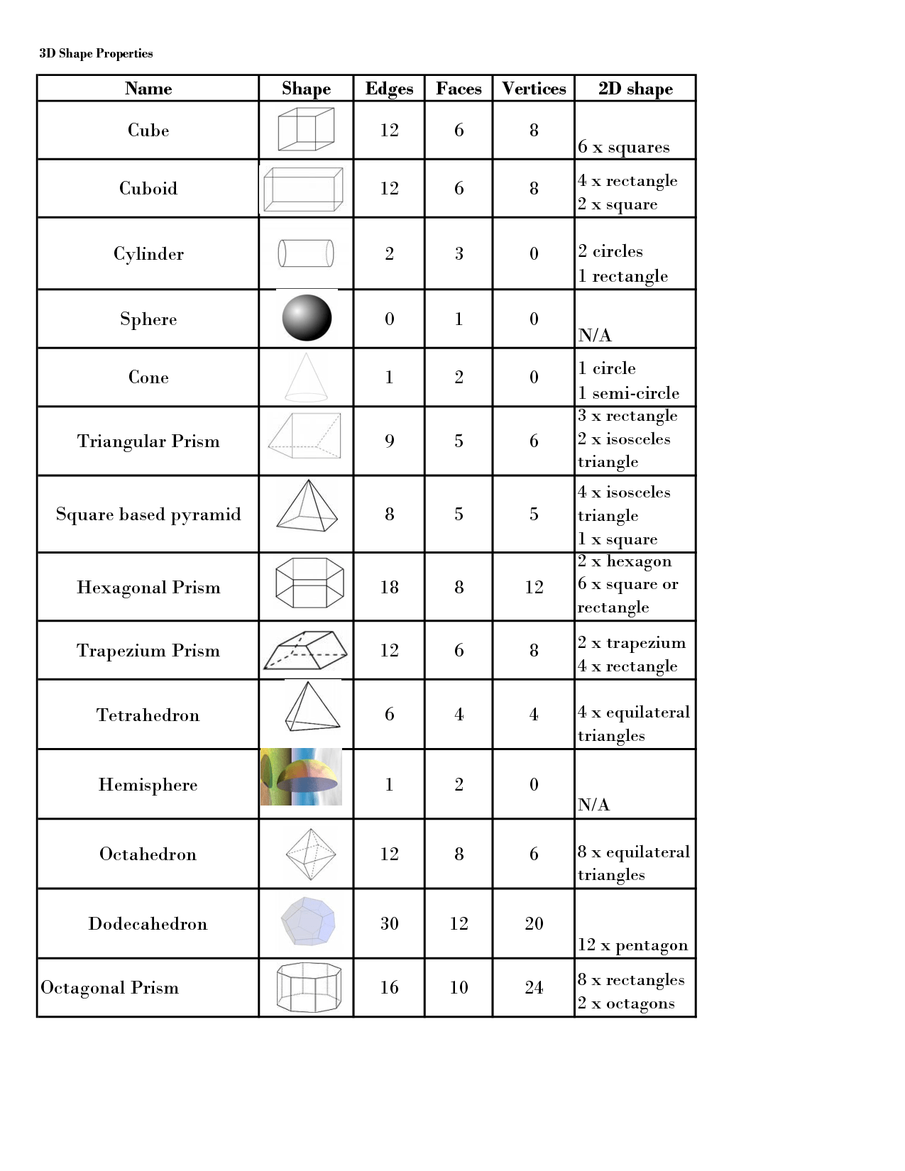hight resolution of 3d Figures Volume Worksheet   Printable Worksheets and Activities for  Teachers