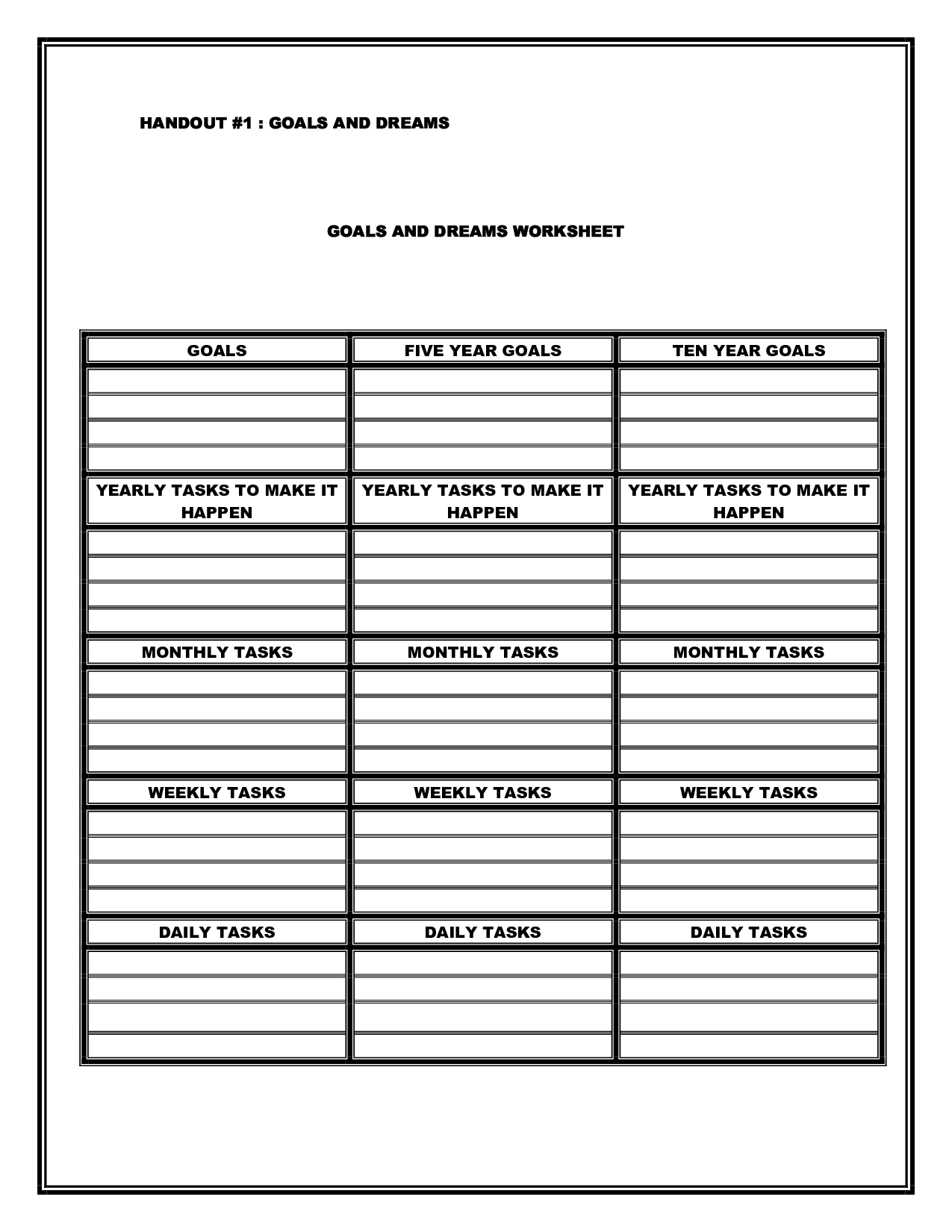 13 Best Images Of Boundaries Worksheets And Handouts