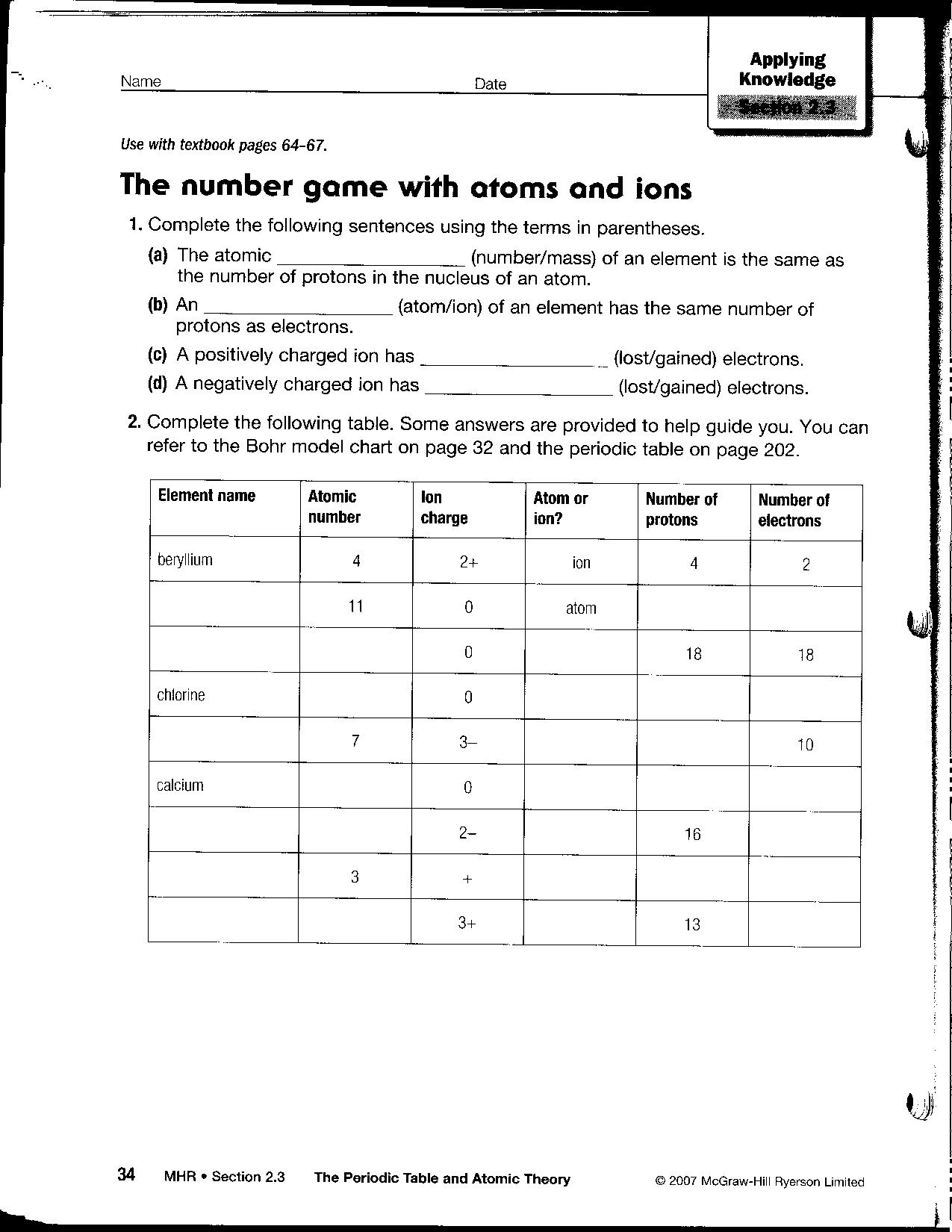 Polyatomic Ions Worksheet Answers