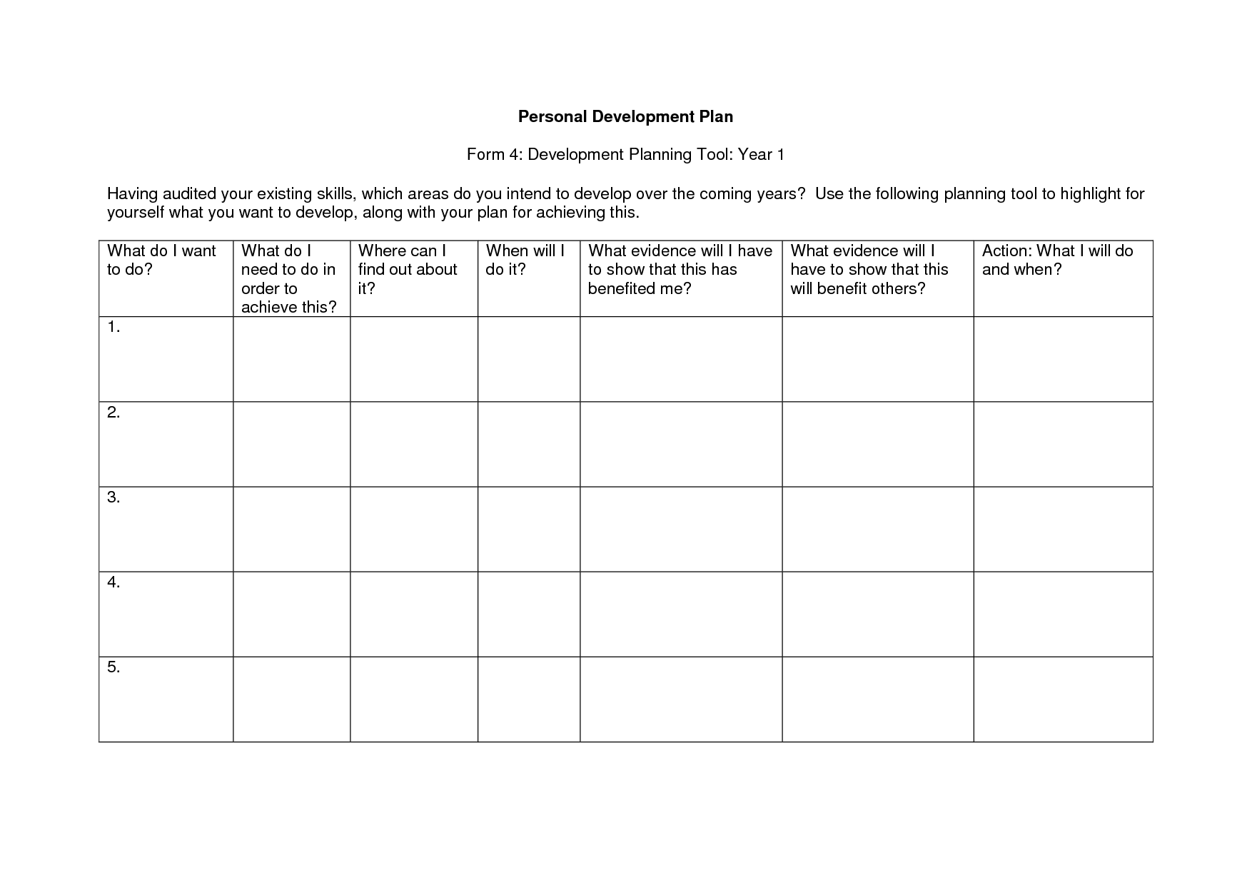 Research And Development Plan Template