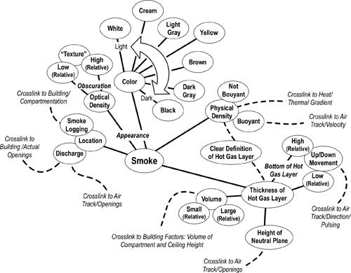 14 Best Images of Macromolecules Concept Map Worksheet