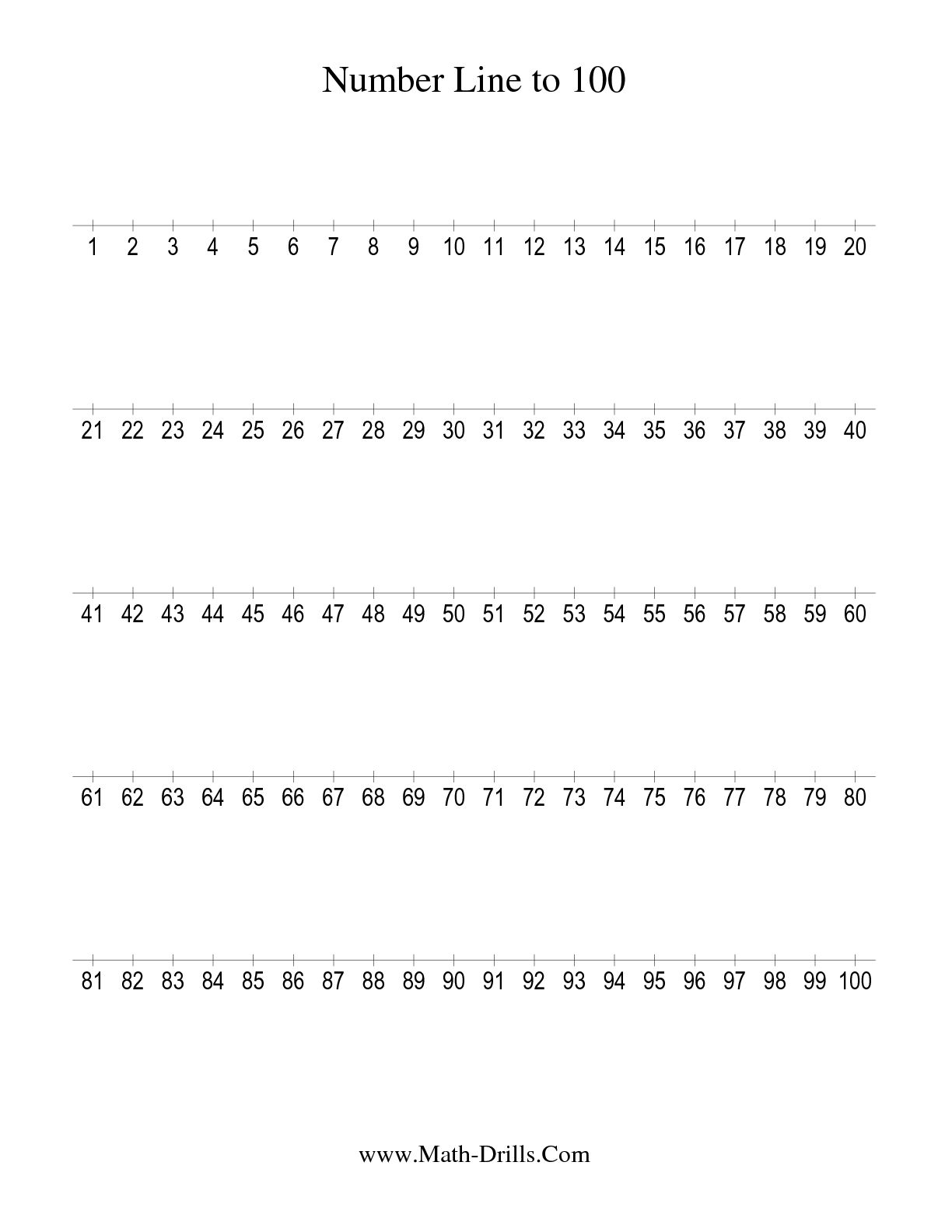 9 Best Images Of Number Line Generator Worksheet