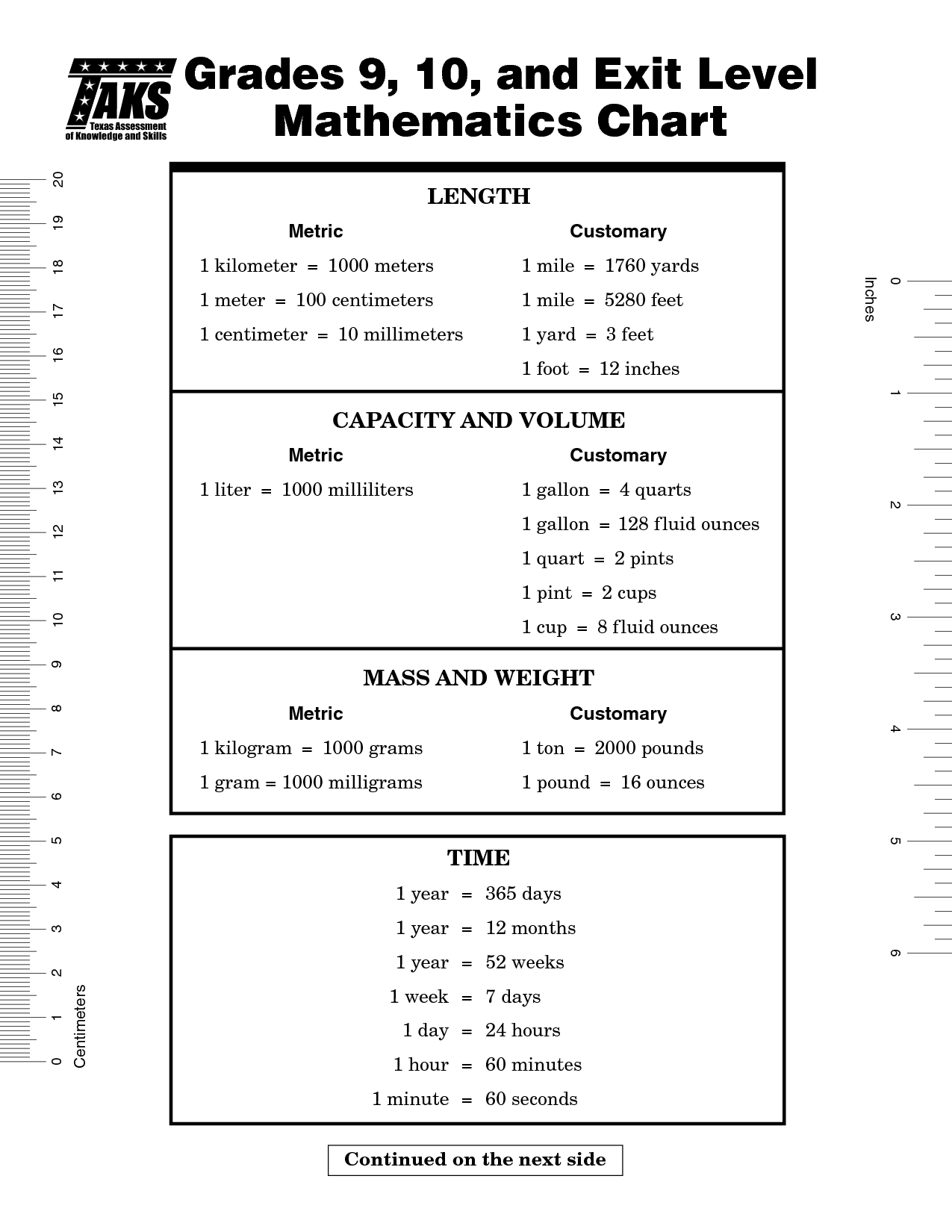 17 Best Images Of 9th Grade Mathematics Worksheets