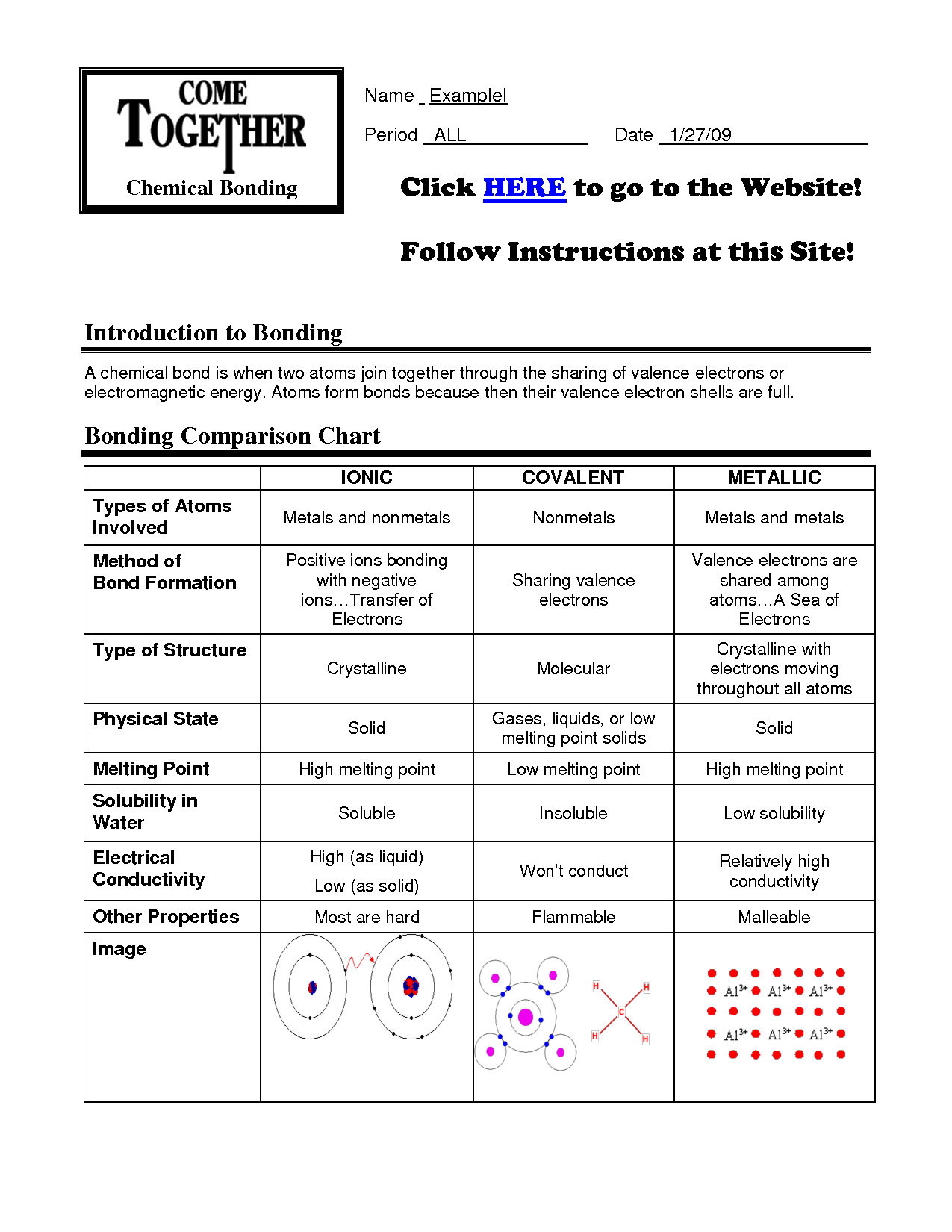 Ionic Bond Worksheet