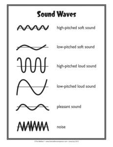 14 Best Images of Sound Waves Worksheet Labeling