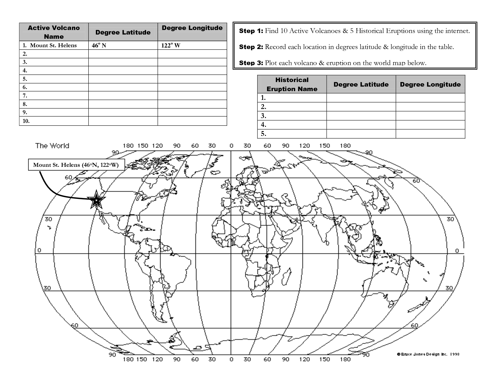 20 Best Images Of Simple Longitude And Latitude Worksheets