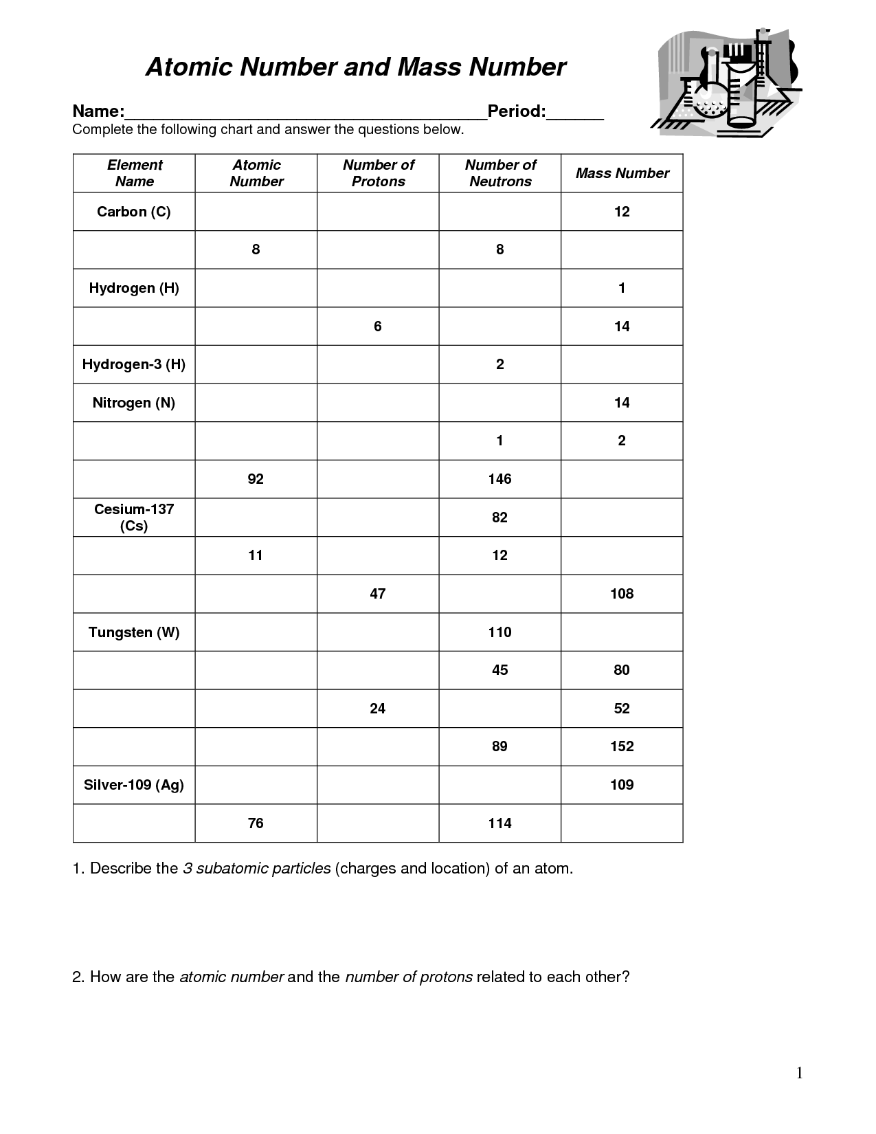 atomic mass and atomic number worksheet answers