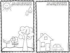 Natural Man Made Resources And Worksheets Pictures to Pin