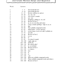 Sequence Worksheets First Grade   Printable Worksheets and Activities for  Teachers [ 1650 x 1275 Pixel ]