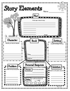 13 Best Images of Book Report Graphic Organizer Worksheets