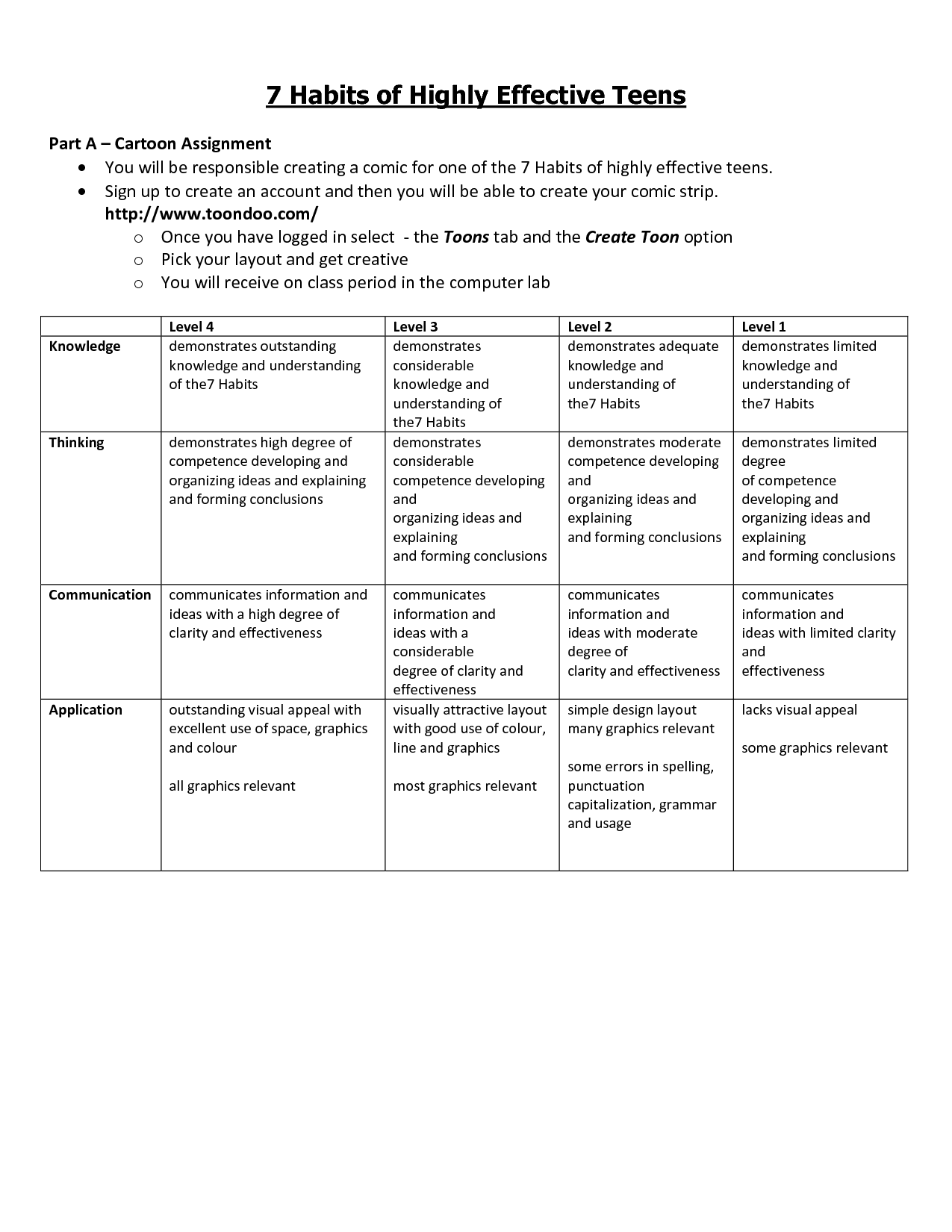 7 Best Images Of 7 Habits Of Highly Effective Teens Worksheets