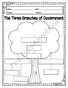 3 Branches Of Government Pages Coloring Pages