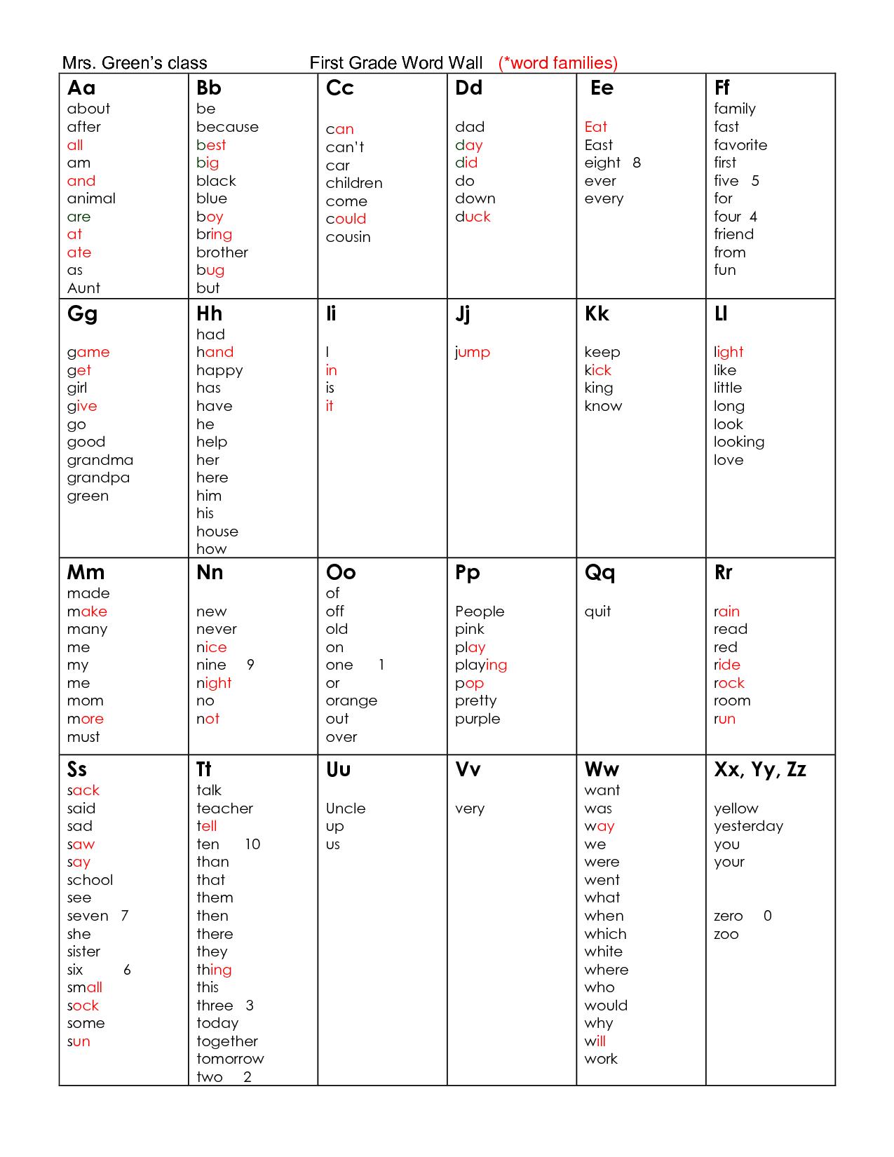 9 Best Images Of Word Wall Worksheet