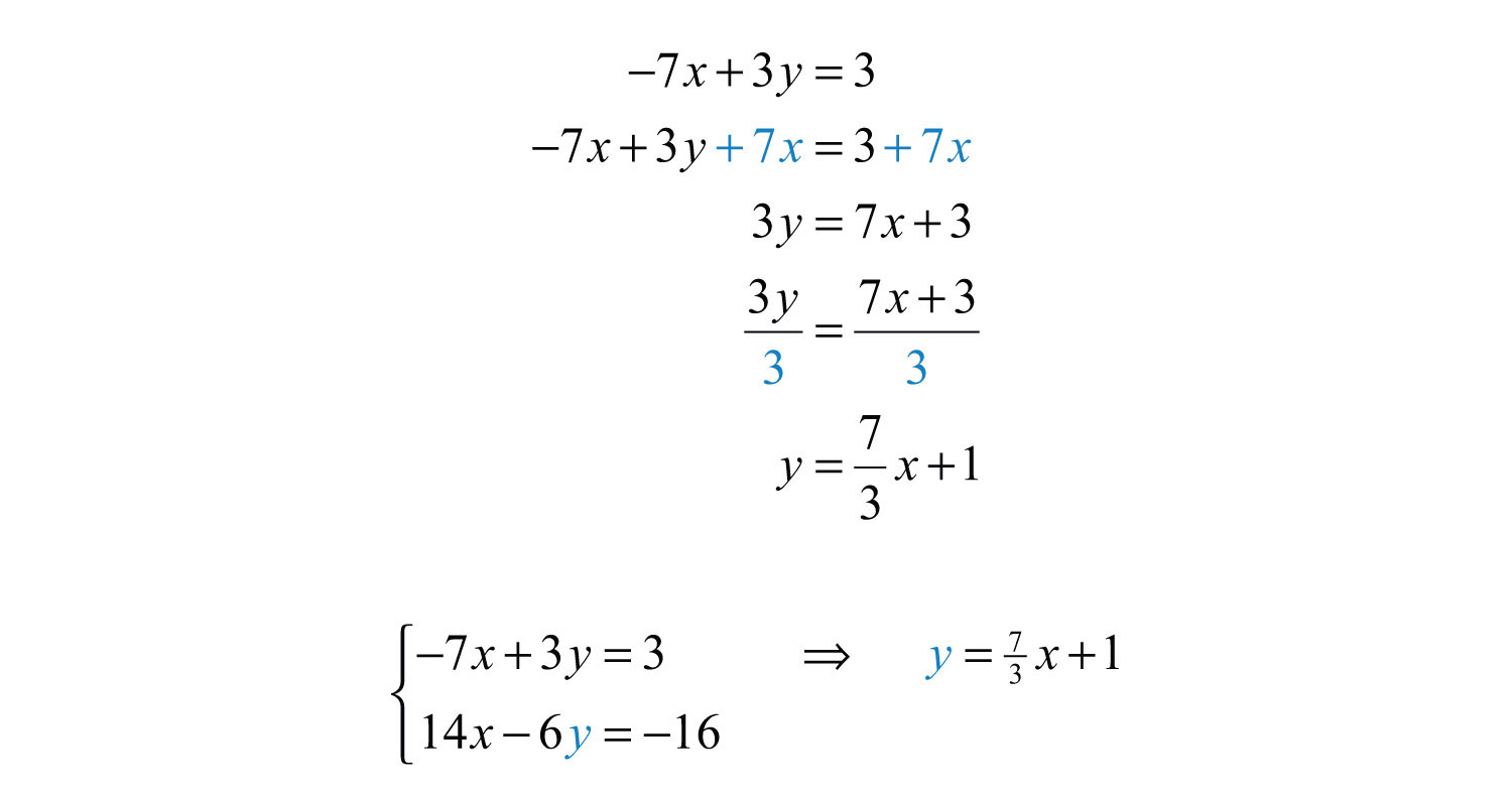 12 Best Images Of Elementary Algebra Worksheets With