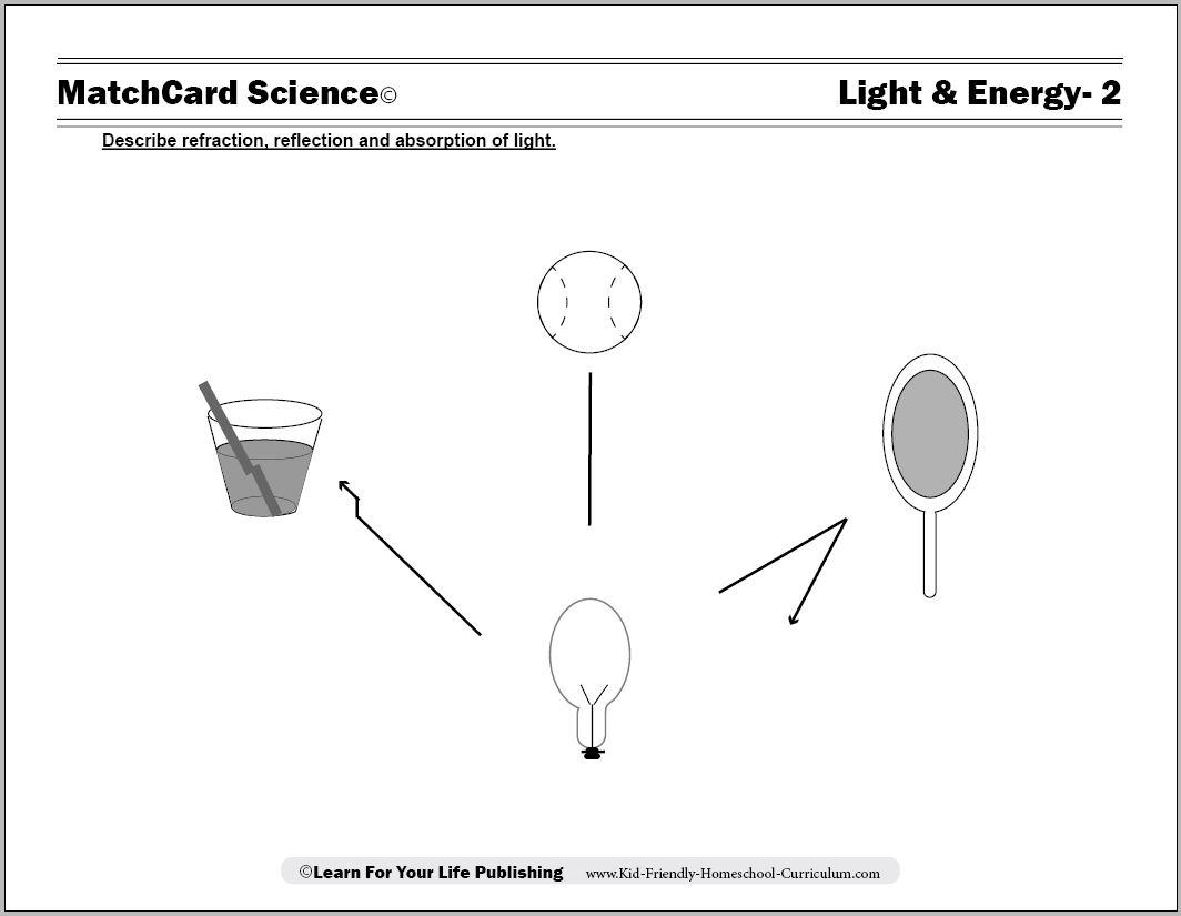 15 Best Images Of Refraction Of Light Worksheet