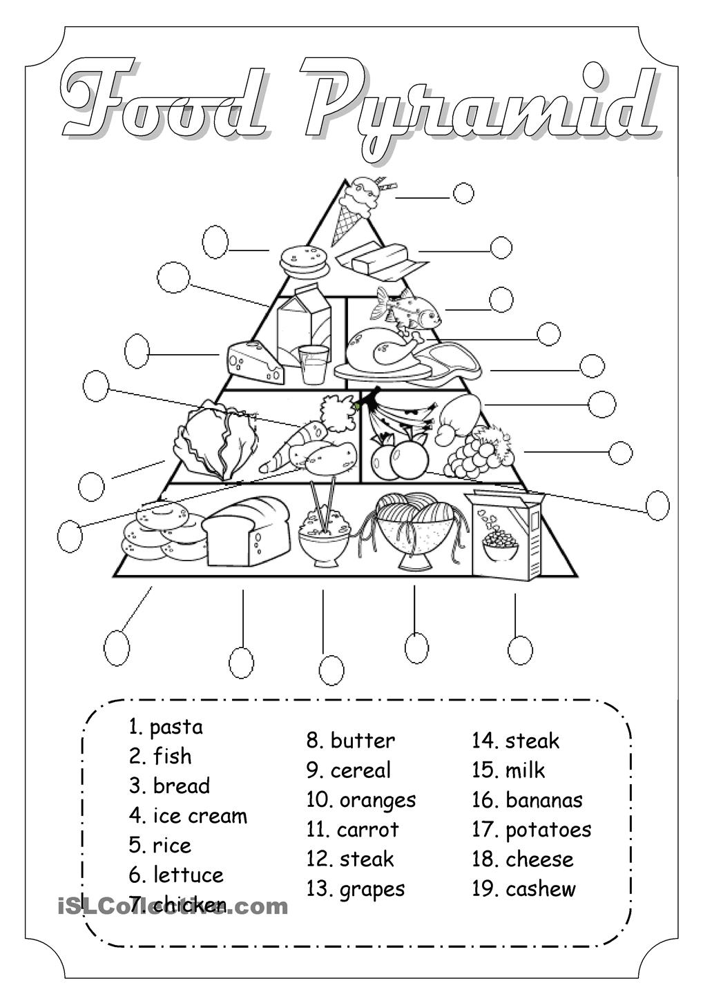 12 Best Images of Food Pyramid Worksheet For Teens