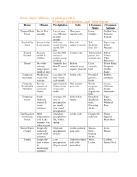 17 Best Images of Biomes Worksheets For Elementary ...