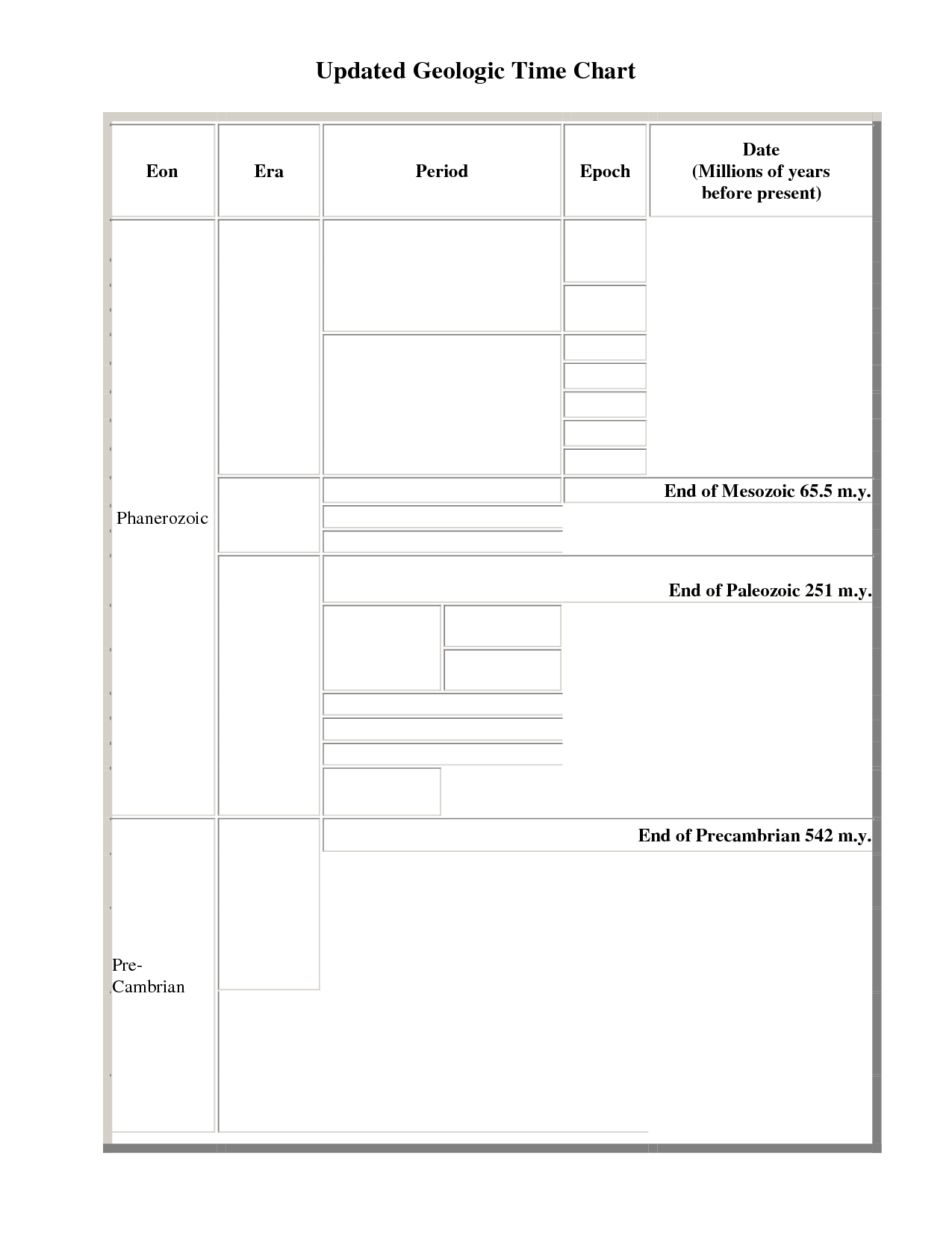 Geologic Time Activity Worksheet