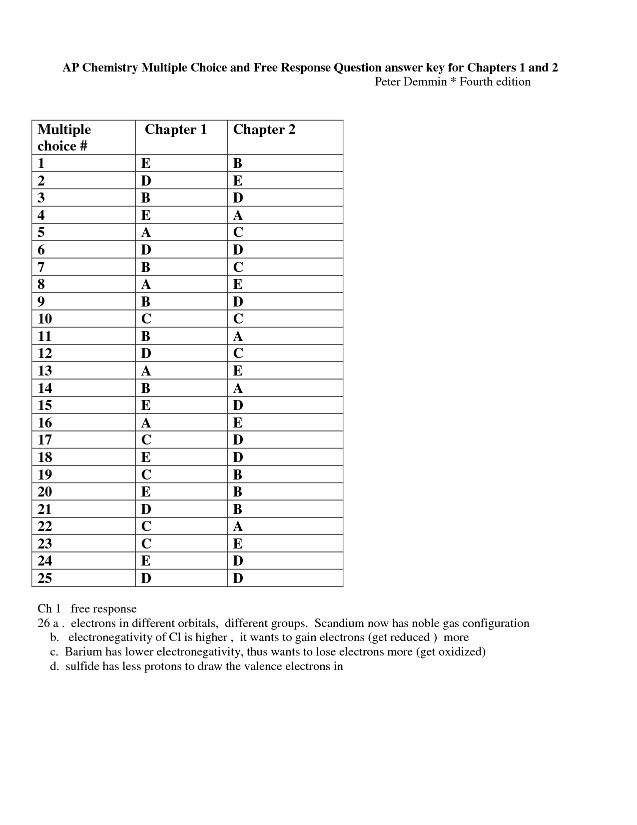 7 Best Images Of Element Puzzle Worksheet