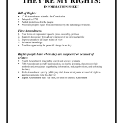 Is A Venn Diagram Graphic Organizer Toro Wheel Horse 264h Wiring 17 Best Images Of English Bill Rights Worksheet - Printable Worksheets ...