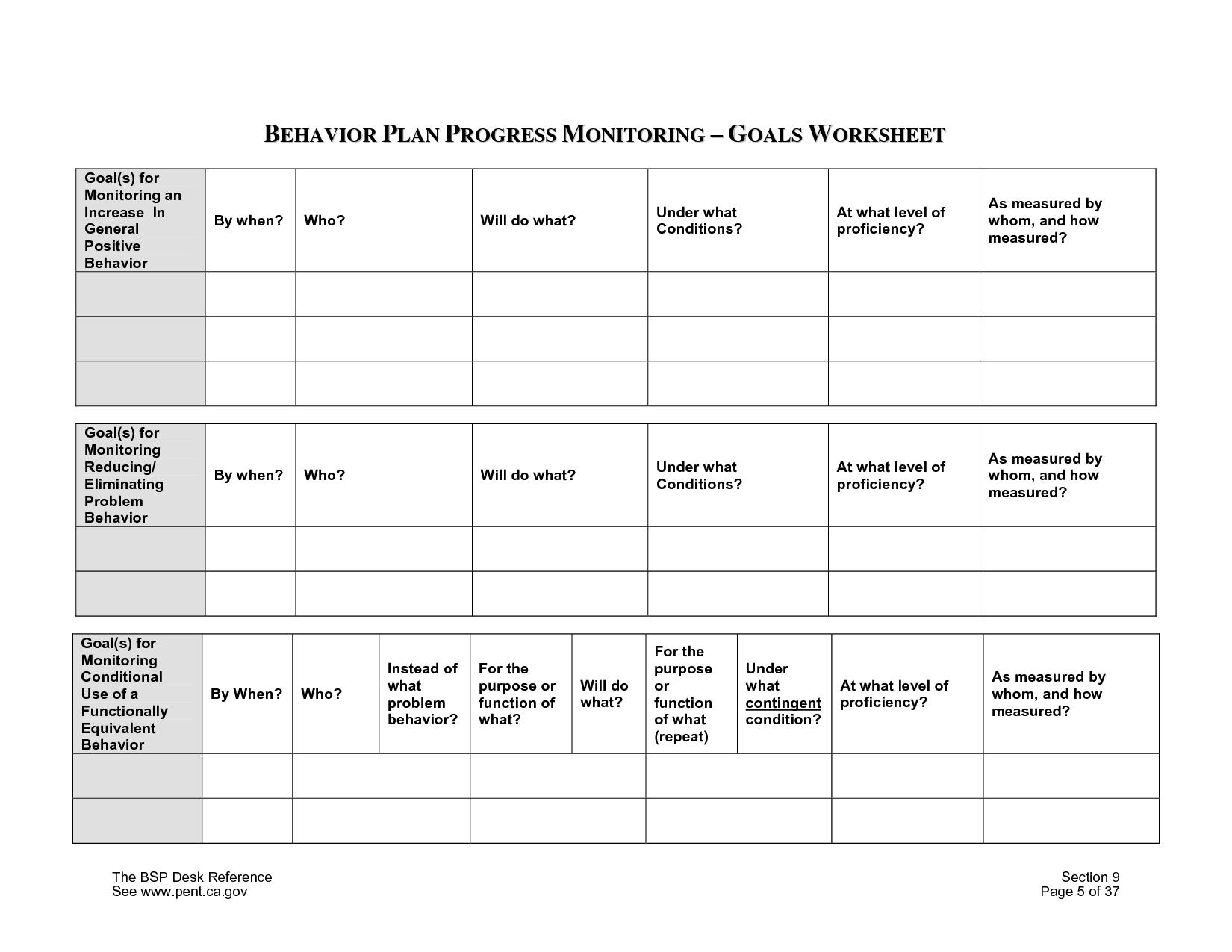 18 Best Images Of Weekly Behavior Plan Worksheet
