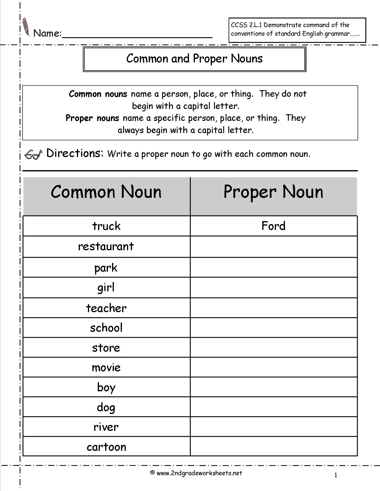 18 Best Images Of Worksheets Printable Kindergarten Common Core