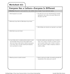 My Family Culture Worksheet   Printable Worksheets and Activities for  Teachers [ 1425 x 1200 Pixel ]