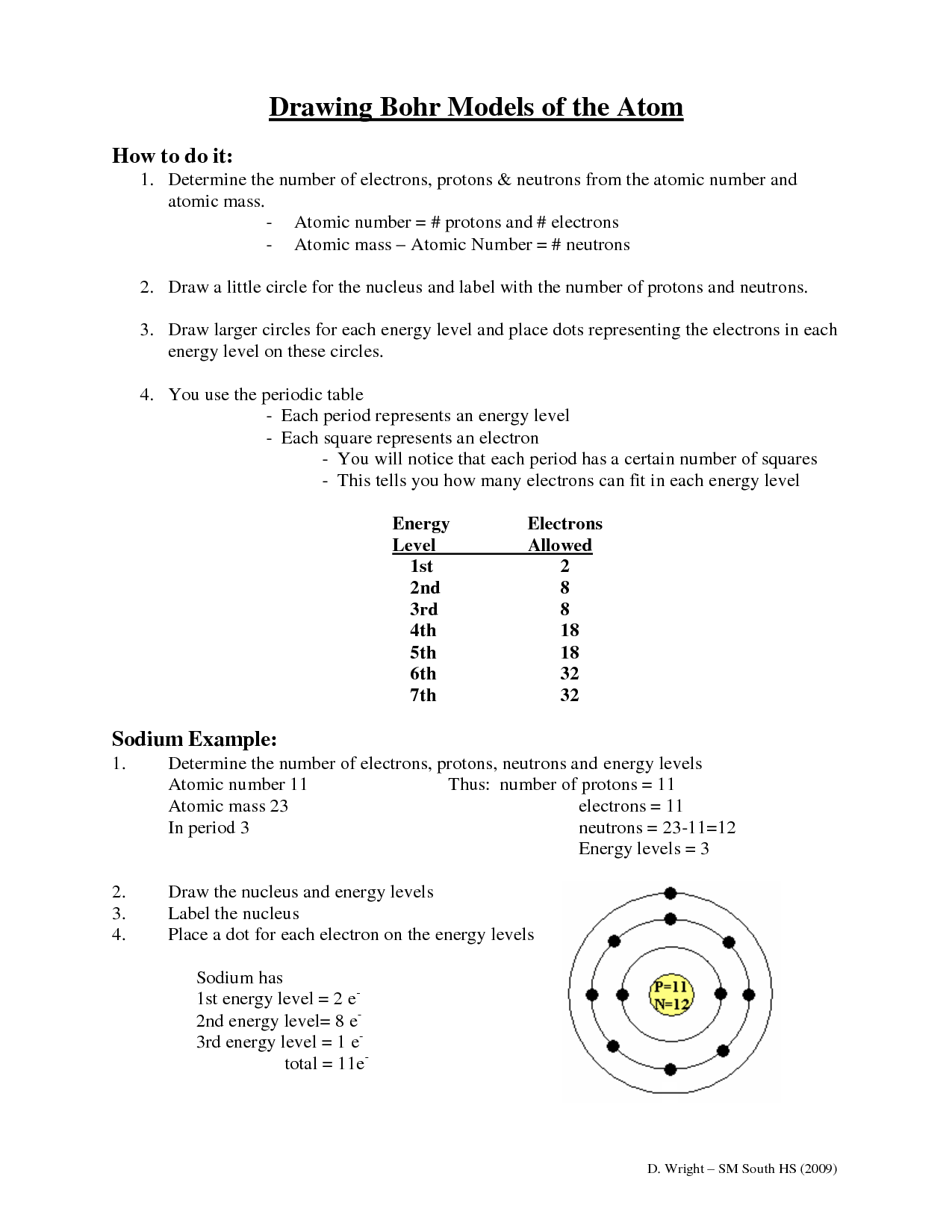 Atomic Structure Worksheet High School