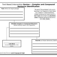 How To Diagram A Sentence Worksheet 6 2 Volleyball Rotation 17 Best Images Of Compound Complex Sentences