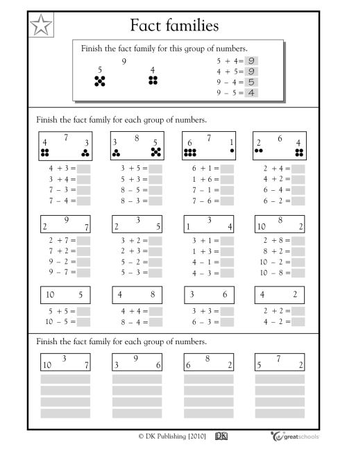 small resolution of Addition And Subtraction Fact Family Worksheets   Printable Worksheets and  Activities for Teachers