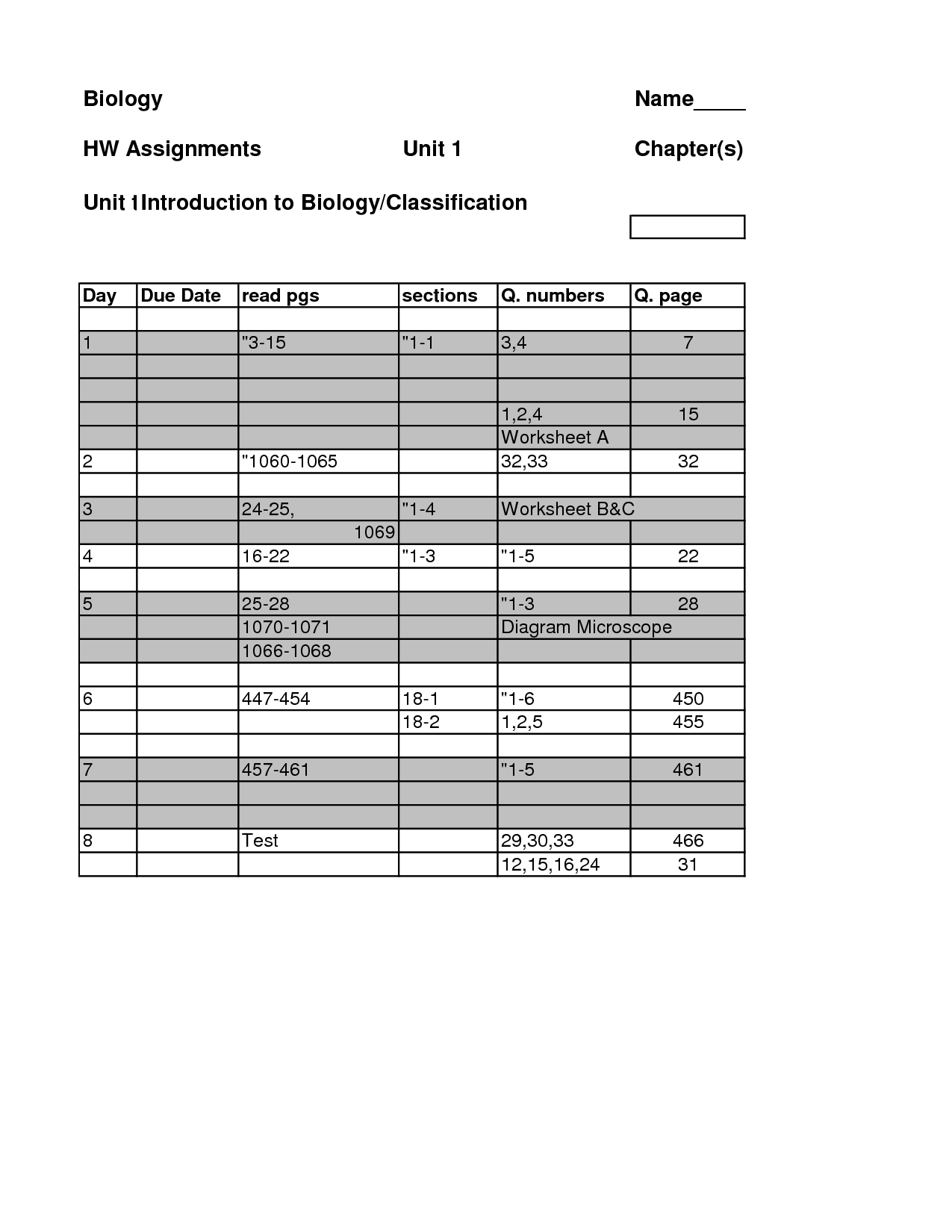 9 Best Images Of Codons Worksheet Answers