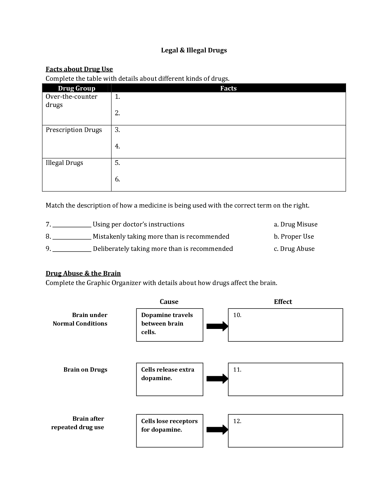 Family Roles In Addiction Worksheet