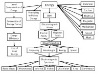 15 Best Images of Heat Transfer Worksheet Activity Popcorn ...
