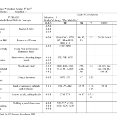 5th Grade Bodmas Worksheet   Printable Worksheets and Activities for  Teachers [ 1275 x 1650 Pixel ]
