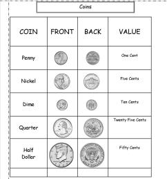 Do It Now Money Counting Worksheets 2nd Grade   Printable Worksheets and  Activities for Teachers [ 1650 x 1275 Pixel ]
