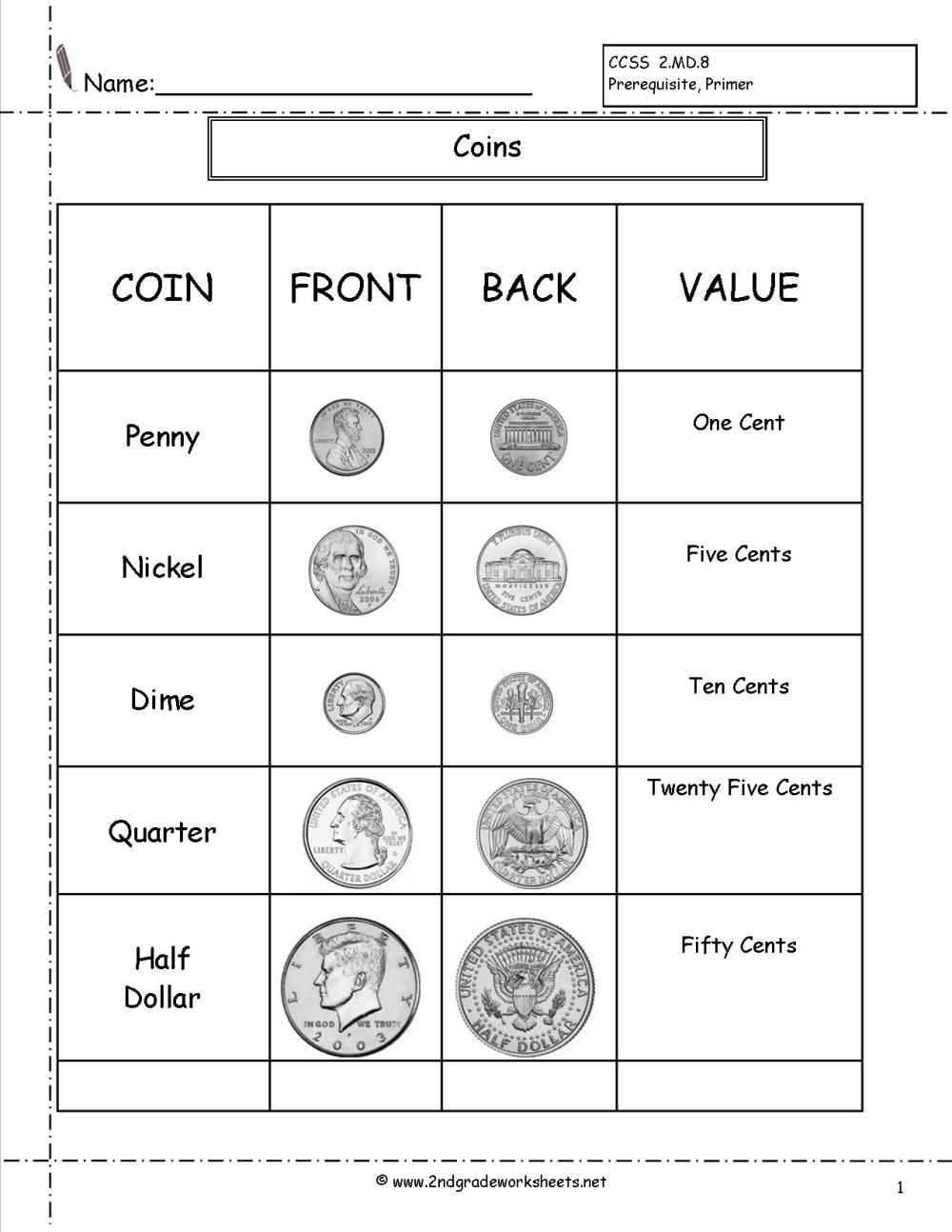 medium resolution of Do It Now Money Counting Worksheets 2nd Grade   Printable Worksheets and  Activities for Teachers